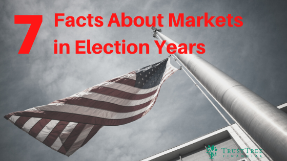 Election Year Facts
