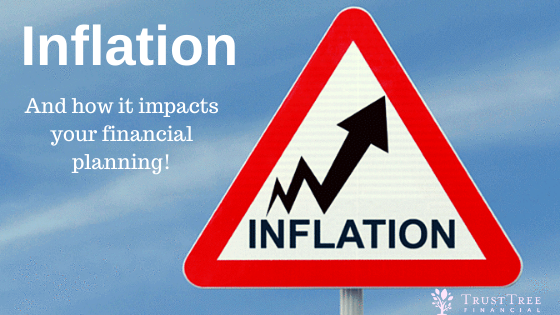 Inflation and Financial Planning