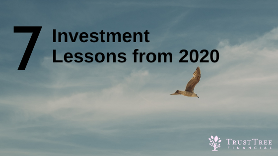 Investment Lessons from 2020